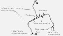 КОМПЛЕКТ ГХ ДЛЯ РУКОМОЙНИКА KAYMAN РМК-400/320